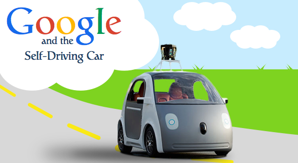 Google and the self driving car