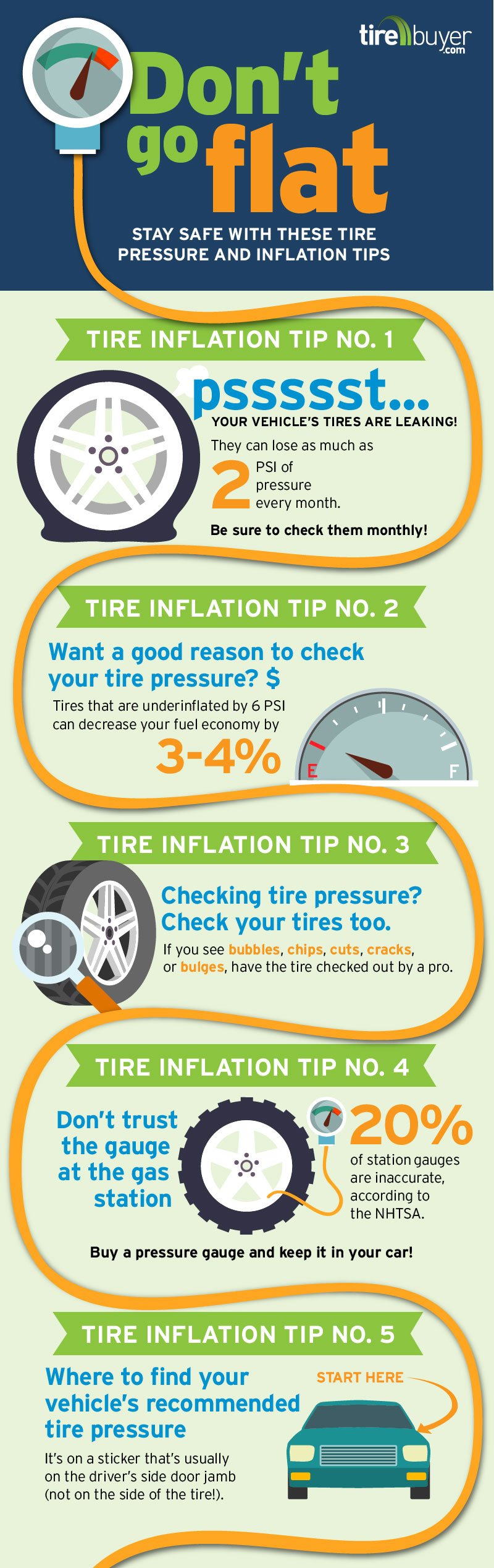 stay safe with these tire pressure and inflation tips