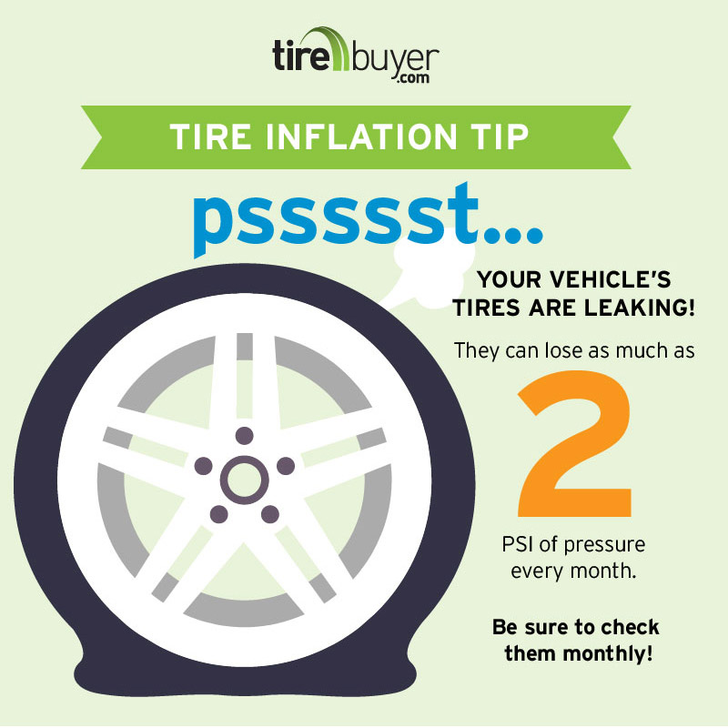 tires can lose 2 psi of pressure every month