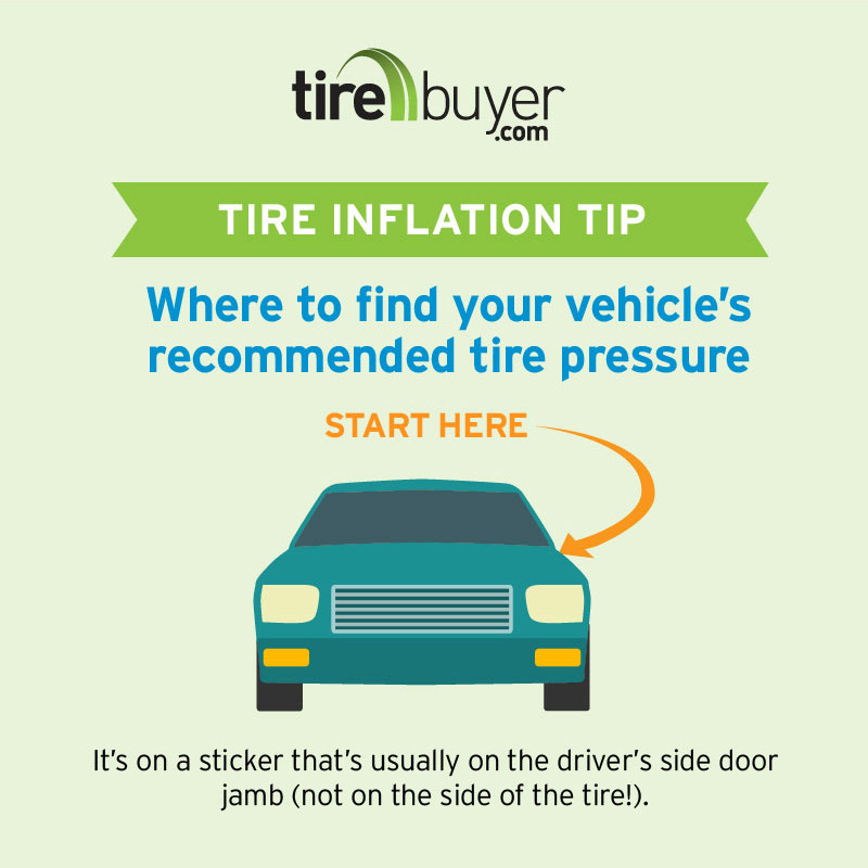 Where to find your vehicle's recommended tire pressure