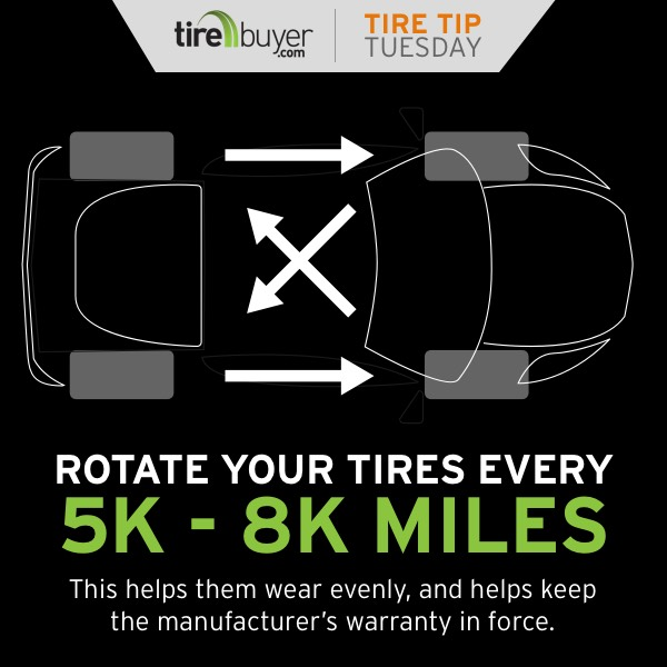 Rotate Your Tires Every 5K-8K Miles