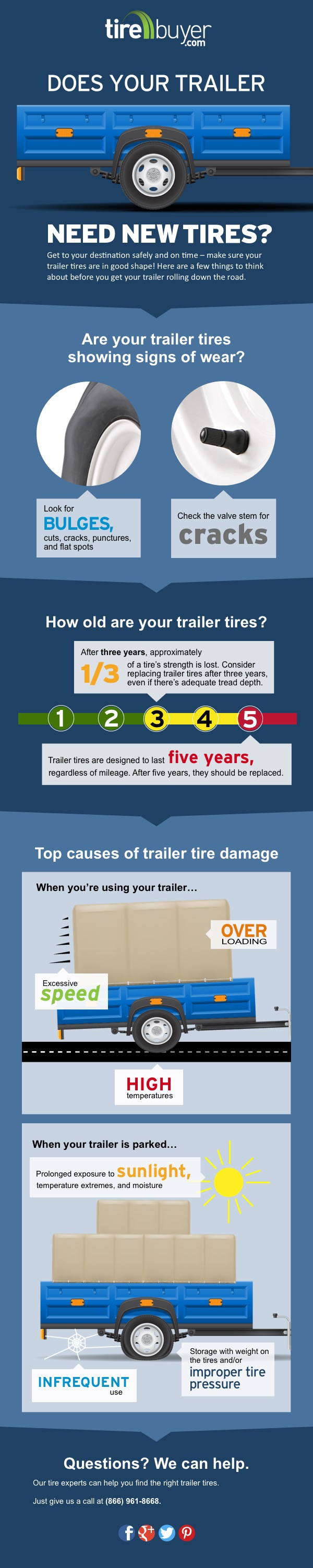 Trailer Tire Infographic
