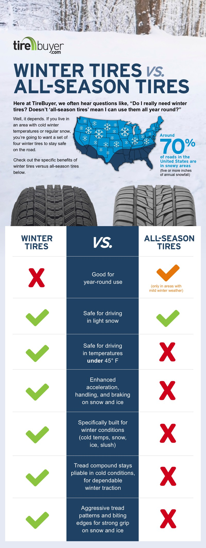 winter tires vs all season tires blog. Black Bedroom Furniture Sets. Home Design Ideas