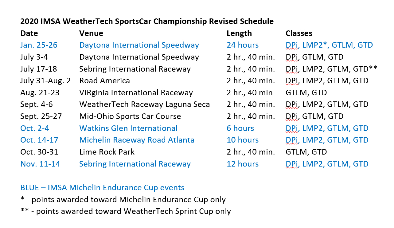 IMSA revised schedule