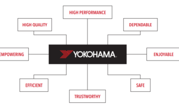 Introducing Yokohama Tires