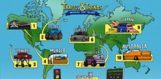 10 Surprising Traffic & Trends Across the Globe