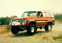 The Retro Look How to Make off-Roading Colorful Again